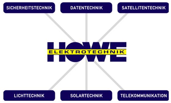 Howe Elektrotechnik