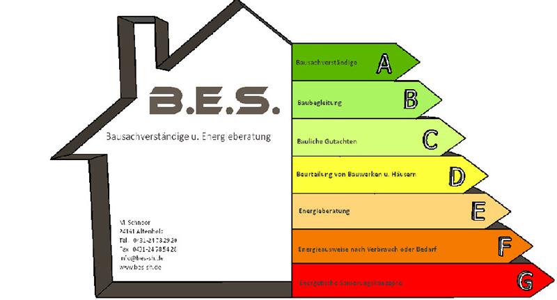 B.E.S. Bausachverständige u. Energieberatung